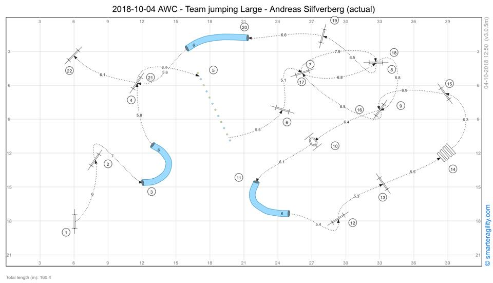 04-10-2018-AWC-2018-Team-Jumping-Large