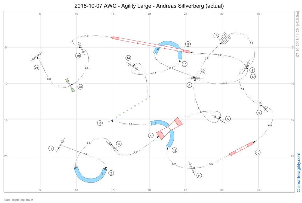 07-10-2018-AWC-2018-Agility-Large