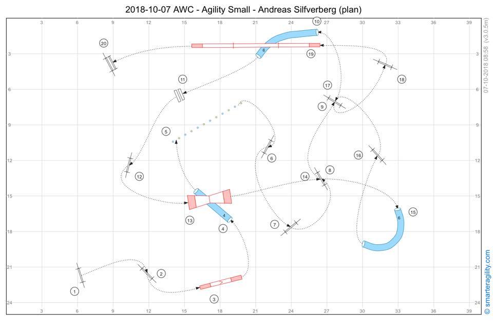 07-10-2018-AWC-2018-Agility-Small